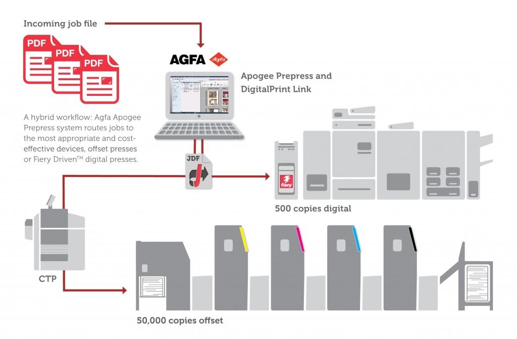 Agfa_EFI
