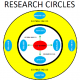 Research_Circles.png