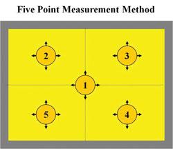 SPM-Figure-1.jpg