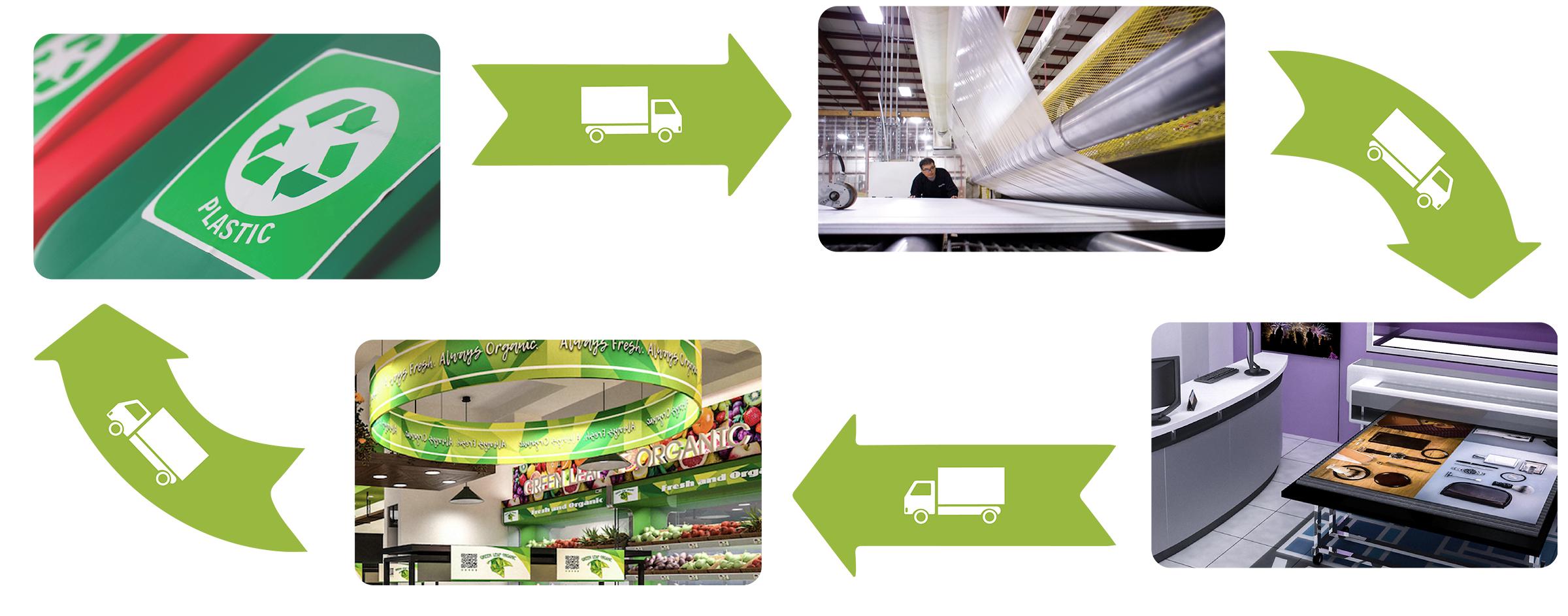 Vycom sustainability loop 8x3