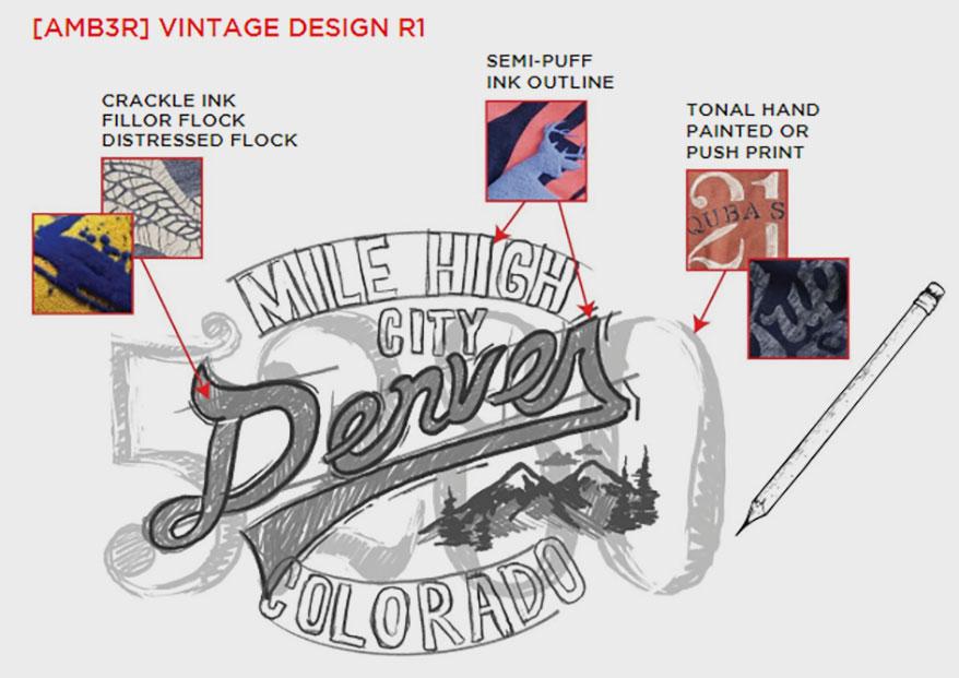 amber vintage design